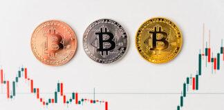 Czy aktualny kurs Bitcoina jest rekordowy